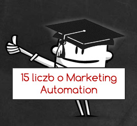 15 liczb o Marketing Automation