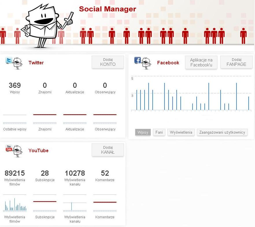 social manager 1