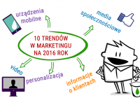 10 trendów marketingowych na rok 2016