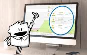 KPI w marketingu, czyli jak mierzyć efektywność działań marketingowych