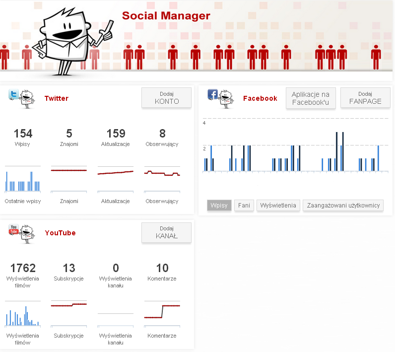 iPresso-social-manager