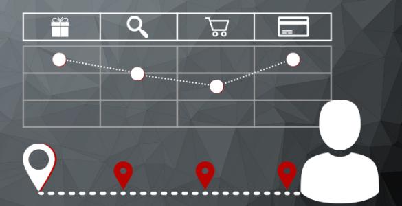customer journey customer experience mapa klienta mapa sciezki klienta customer map