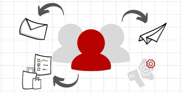 customer journey, customer experience, sciezka klienta, indywidualne doswiadczenia, UX, experience uzytkownika